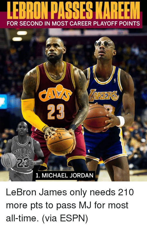 Espn, LeBron James, and Memes: LEBRON PASSES KAREEM  FOR SECOND IN MOST CAREER PLAYOFF POINTS  1. MICHAEL JORDAN LeBron James only needs 210 more pts to pass MJ for most all-time. (via ESPN)