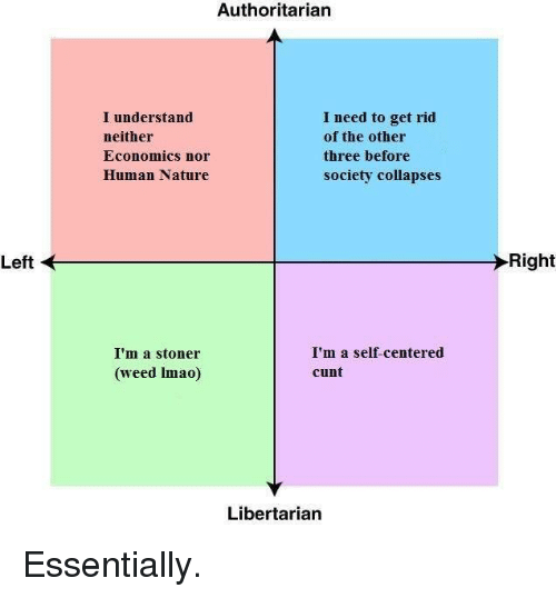 Libertarian: Left  Authoritarian  I understand  I need to get rid  neither  of the other  Economics nor  three before  society collapses  Human Nature  I'm a self-centered  I'm a stoner.  cunt  (weed lmao)  Libertarian  Right Essentially.