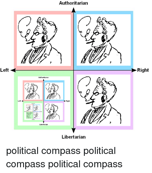 Your Political Ideology: Redux — Roleplayer Guild
