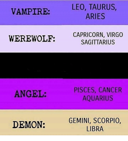 Angel, Aquarius, and Aries: LEO, TAURUS  VAMPIRE:  ARIES  WEREWOLF:  CAPRICORN, VIRGO  SAGITTARIUS  ANGEL:  PISCES, CANCER  AQUARIUS  DEMON:  GEMINI, SCORPIO,  LIBRA