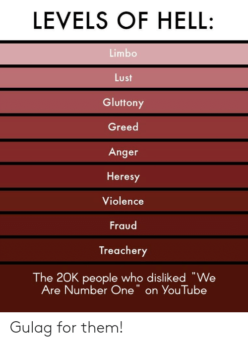 """We Are Number One : LEVELS OF HELL:  Limbo  Lust  Gluttony  Greed  Anger  Heresy  Violence  Fraud  Treachery  The 20K people who disliked """"We  Are Number One"""" on YouTube Gulag for them!"""