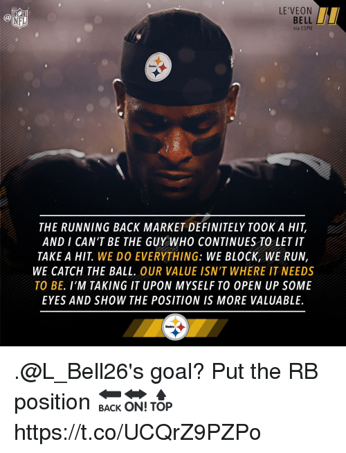 Definitely, Espn, and Memes: LE'VEON  NFL  BELL  via ESPN  Steelers  THE RUNNING BACK MARKET DEFINITELY TOOK A HIT  AND I CAN'T BE THE GUY WHO CONTINUES TO LET IT  TAKE A HIT. WE DO EVERYTHING: WE BLOCK, WE RUN,  WE CATCH THE BALL. OUR VALUE ISN'T WHERE IT NEEDS  TO BE. I'M TAKING IT UPON MYSELF TO OPEN UP SOME  EYES AND SHOW THE POSITION IS MORE VALUABLE  Steelers .@L_Bell26's goal?  Put the RB position 🔙🔛🔝 https://t.co/UCQrZ9PZPo