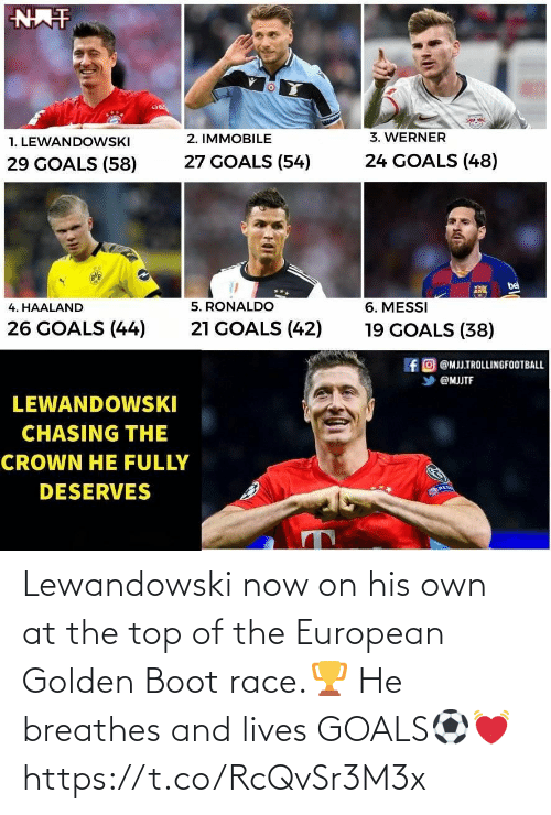 Golden: Lewandowski now on his own at the top of the European Golden Boot race.🏆 He breathes and lives GOALS⚽💓 https://t.co/RcQvSr3M3x