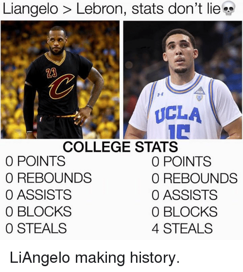 Making History: Liangelo > Lebron, stats don't lie  23  CLA  15  COLLEGE STATS  0 POINTS  O REBOUNDS  0 ASSISTS  0 BLOCKS  O STEALS  0 POINTS  O REBOUNDS  0 ASSISTS  0 BLOCKS  4 STEALS LiAngelo making history.