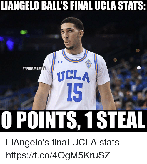 LIANGELO BALL'S FINAL UCLA STATS UCLA 15 O POINTS1 STEAL ...