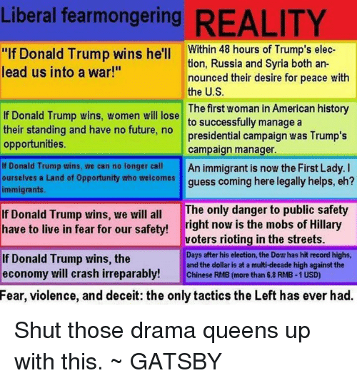 "Trump Winning: Liberal fearmongering  REALITY  ""If Donald Trump wins he'll  Within 48 hours of Trump's elec  tion, Russia and Syria both an-  lead us into a war!""  nounced their desire for peace with  the U.S  The first woman in American history  If Donald Trump wins, women will lose  to successfully manage a  their standing and have no future, no  presidential campaign was Trump's  opportunities.  campaign manager.  lf Donald Trump wins, we can no longer call  An immigrant is now the First Lady.  I  ourselves a Land of opportunity who welcomes  guess coming here legally helps, eh?  immigrants.  If Donald Trump wins, we will all  The only danger to public safety  have to live in fear for our safety!  right now is the mobs Hillary  voters rioting in the streets.  Days after his election, the Dow has hit record highs,  If Donald Trump wins, the  and the dollar is at a multi-decade high against the  economy will crash irreparably!  Chinese RMB (more than 6.8 RMB-1 USD)  Fear, violence, and deceit: the only tactics the Left has ever had. Shut those drama queens up with this. ~ GATSBY"