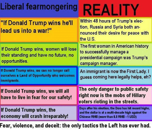 "Trump Winning: Liberal fearmongering REALITY  Within 48 hours of Trump's elec-  ""If Donald Trump wins he'll  tion, Russia and Syria both an-  lead us into a war!""  nounced their desire for peace with  the U.S  The first woman in American history  If Donald Trump wins, women will lose  to successfully manage a  their standing and have no future, no  presidential campaign was Trump's  opportunities.  campaign manager.  If Donald Trump wins, we can no longer call  An immigrant is now the First Lady.  l  ourselves a Land of Opportunity who welcomes  guess coming here legally helps, eh?  immigrants.  If Donald Trump wins, we will all  he only danger to public safety  have to live in fear for our safety!  right now is the mobs Hillary  voters rioting in the streets  Days after his election, the Dow has hit record highs,  If Donald Trump wins, the  and the dollar is at a multi-decade high against the  economy will crash irreparably!  Chinese RMB (more than 6.8 RMB-1 USD)  Fear, violence, and deceit: the only tactics the Left has ever had."