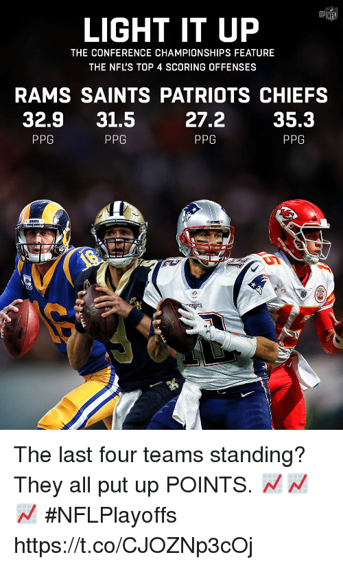 ppg: LIGHT IT UP  NFL  THE CONFERENCE CHAMPIONSHIPS FEATURE  THE NFL'S TOP 4 SCORING OFFENSES  RAMS SAINTS PATRIOTS CHIEFS  32.9 31.5  27.2  PPG  35.3  PPG  PPG  PPG  TRIOTS The last four teams standing?  They all put up POINTS. 📈📈📈 #NFLPlayoffs https://t.co/CJOZNp3cOj
