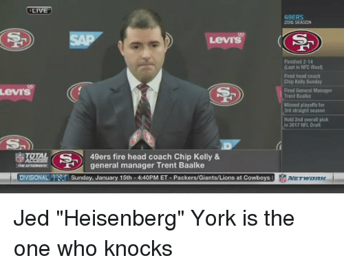 """Chip Kelly: LIVE  49ERS  2016  Lewis  Finished 2-14  (Last in NFC West)  Fired head coach  Chip Kelly Sunday  Fired General Manager  Trent Baalke  Missed playoffs for  3rd straight season  Hold 2nd overall pick  in 2017 NFL Draft  CS- 49ers fire head coach Chip Kelly &  general manager Trent Baalke  DIVISIONAL Sunday, January 15th-4540PM ET -Packers/GiantsVLions at Cowboys  MESTINYERNE Jed """"Heisenberg"""" York is the one who knocks"""