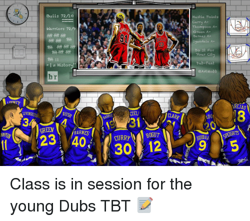 iguodala: LIVING5  Bulls 72/10  Warriors 72/9  History!'  BREEN  BARNES  BARBUS  ELELI  CLARK  Hust Le Points  Curry At  Thompson A+  Green A+  Barnes A  Iguodala A+  Do IE For  Your Cit  Dub-Peat  CArt Mobb  AREJAO  ADO  SPEIGHT Class is in session for the young Dubs TBT 📝
