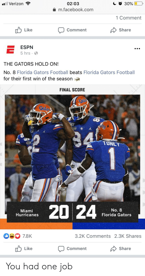 miami hurricanes: ll Verizon  CO 30%  02:03  m.facebook.com  1 Comment  Like  Share  Comment  ESPN  5 hrs  THE GATORS HOLD ON!  No. 8 Florida Gators Football beats Florida Gators Football  for their first win of the season  FINAL SCORE  Gale  Gale  34  FLORIN  TONEY  20 24  No. 8  Miami  Hurricanes  Florida Gators  7.8K  3.2K Comments 2.3K Shares  Like  Share  Comment You had one job