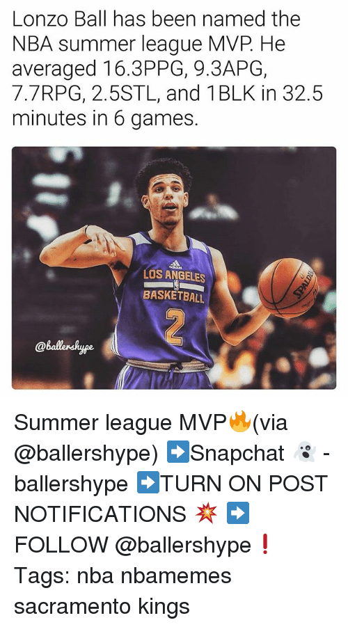 Basketball, Nba, and Sacramento Kings: Lonzo Ball has been named the  NBA summer league MVP. He  averaged 16.3PPG, 9.3APG,  7.7RPG, 2.5STL, and 1BLK in 32.5  minutes in 6 games.  LOS ANGELES  BASKETBALL  @ballonshyge Summer league MVP🔥(via @ballershype) ➡Snapchat 👻 - ballershype ➡TURN ON POST NOTIFICATIONS 💥 ➡ FOLLOW @ballershype❗ Tags: nba nbamemes sacramento kings