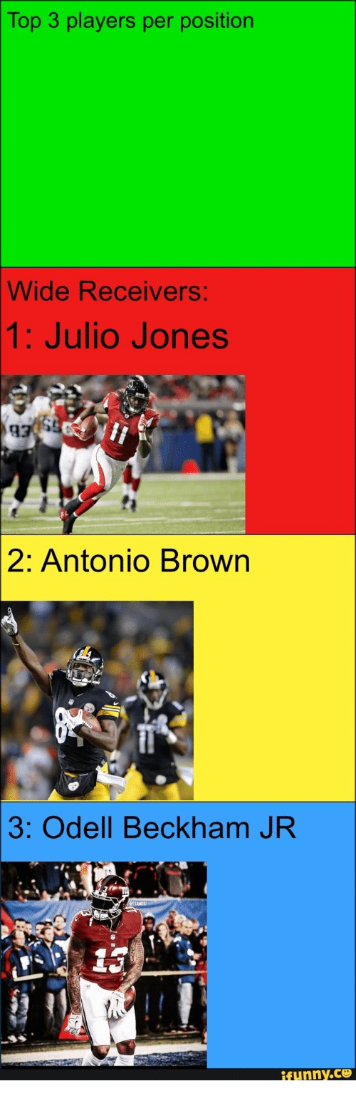 Funny, Odell Beckham Jr., and Antonio Brown: lop 3 players per position  Wide Receivers  1: Julio Jones  2: Antonio Brown  3: Odell Beckham JR  funny,CO