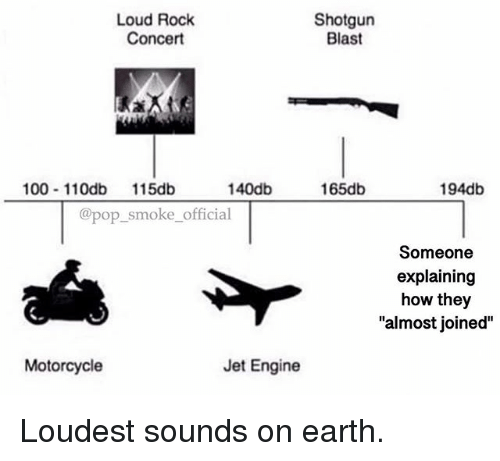 "Anaconda, Memes, and Pop: Loud Rock  Concert  Shotgun  Blast  100 110db 15db  140db  165db  194db  @pop_smoke_official  Someone  explaining  how they  ""almost joined""  Motorcycle  Jet Engine Loudest sounds on earth."