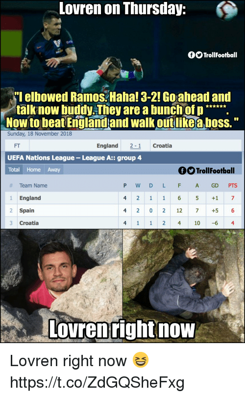 """16.5: Lovren on Thursday:  OO TrollFootball  lelbowed Ramos. Haha!3-21 Go ahead and  Now to beat England and walk out likea boss.""""  Sunday, 18 November 2018  FT  UEFA Nations League-League A:: group 4  Total Home Away  England 2-1Croatia  OO TrollFootball  # Team Name  1 England  2 Spain  3 Croatia  PWDL  4 2 1 16 5 7  4 2 0 212 7 +56  4 1 1 2 410 6 4  F A GD PTS  Lovrenright now Lovren right now 😆 https://t.co/ZdGQSheFxg"""