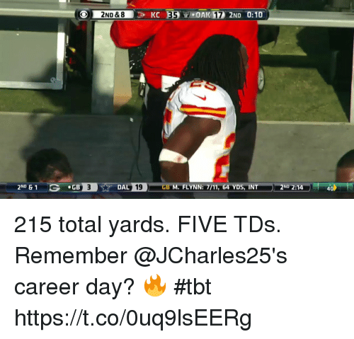 7/11, Memes, and Tbt: M. FLYNN: 7/11, 64 YDS, INT  ND 2:14  40  19  GB  2ND 1G GB 215 total yards. FIVE TDs.  Remember @JCharles25's career day? 🔥 #tbt https://t.co/0uq9lsEERg