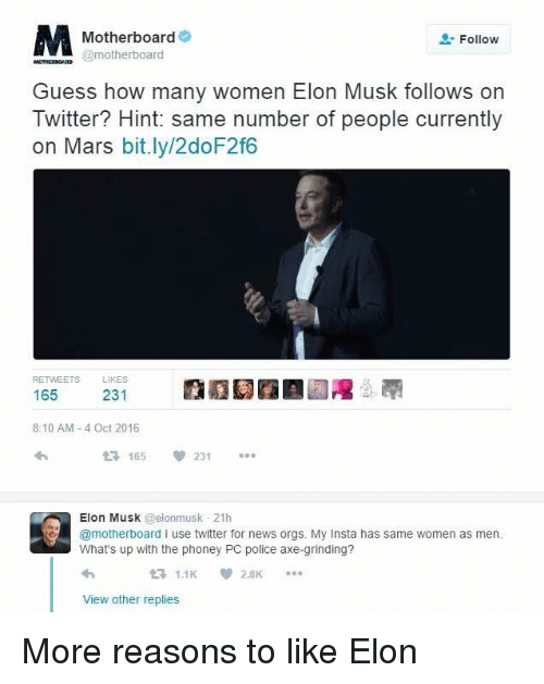 Guess: M Motherboard  motherboard  Follow  Guess how many women Elon Musk follows on  Twitter? Hint: same number of people currently  on Mars bit.ly/2doF2f6  RETWEETS LIKES  165  231  8:10 AM 4 Oct 2016  165 231  Elon Musk  onmusk 21h  @motherboard use twitter for news orgs. My Insta has same women as men  What's up with the phoney PC police axe-grinding?  1-1 2.8K  View other replies More reasons to like Elon