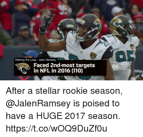 Andrew Bogut, Memes, and Nfl: Making the Leap Jalen Ramsey  Faced 2nd-most targets  in NFL in 2016 (110) After a stellar rookie season, @JalenRamsey is poised to have a HUGE 2017 season. https://t.co/wOQ9DuZf0u
