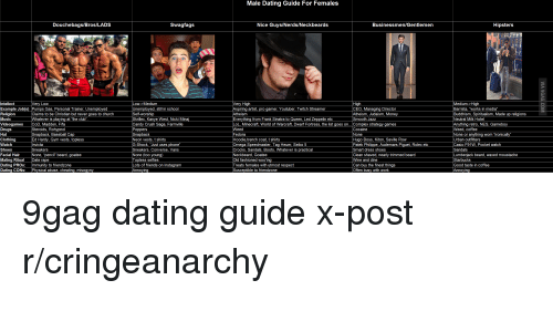 from Levi 9gag dating ideas