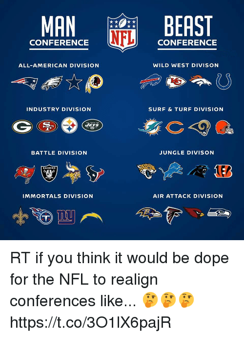 immortals: MAN  BEAST  CONFERENCE  CONFERENCE  ALL-AMERICAN DIVISION  WILD WEST DIVISON  INDUSTRY DIVISION  SURF & TURF DIVISION  BATTLE DIVISION  JUNGLE DIVISON  RAIDERS  IMMORTALS DIVISION  AIR ATTACK DIVISION RT if you think it would be dope for the NFL to realign conferences like... 🤔🤔🤔 https://t.co/3O1lX6pajR