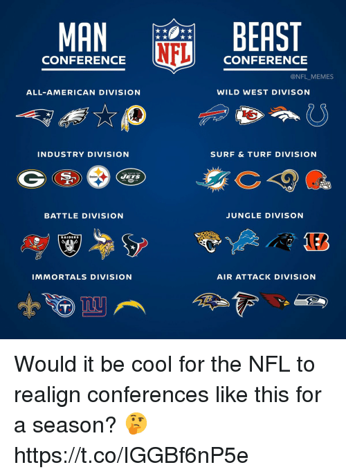 Football, Memes, and Nfl: MAN  BEAST  CONFERENCE  CONFERENCE  @NFL MEMES  ALL-AMERICAN DIVISION  WILD WEST DIVISON  INDUSTRY DIVISION  SURF & TURF DIVISION  JETS  Steelers  BATTLE DIVISION  JUNGLE DIVISON  RAIDERS  IMMORTALS DIVISION  AIR ATTACK DIVISION Would it be cool for the NFL to realign conferences like this for a season? 🤔 https://t.co/IGGBf6nP5e