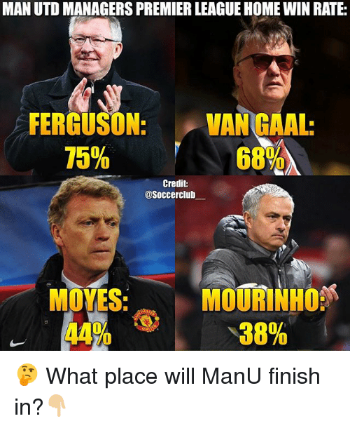 Club, Memes, and Soccer: MAN UTD MANAGERS PREMIER LEAGUEHOMEWIN RATE:  FERGUSON:  VANGAAL:  75%  Credit:  @Soccer club  MOVES  MOURINHO  38% 🤔 What place will ManU finish in?👇🏼