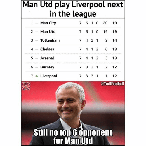 Best 25 Liverpool Memes Ideas On Pinterest: 25+ Best Memes About Arsenal