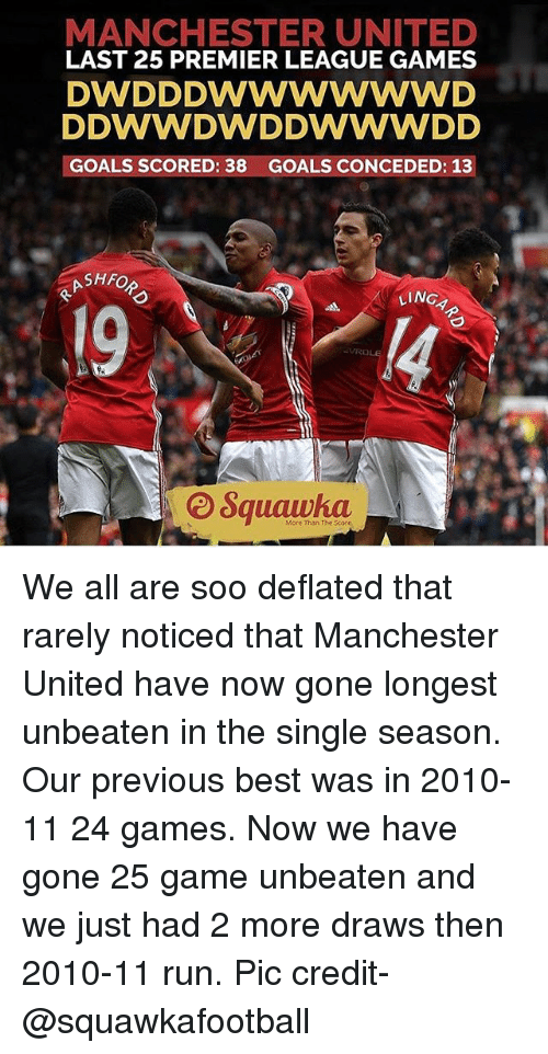 premier-league-games: MANCHESTER UNITED  LAST 25 PREMIER LEAGUE GAMES  DWDDDWWWWWWD  DWWDWDDWWWDD  GOALS SCORED: 38 GOALS CONCEDED: 13  ASHFO  LING  More Than The Score We all are soo deflated that rarely noticed that Manchester United have now gone longest unbeaten in the single season. Our previous best was in 2010-11 24 games. Now we have gone 25 game unbeaten and we just had 2 more draws then 2010-11 run. Pic credit- @squawkafootball