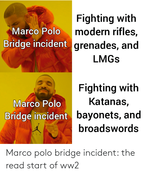 Polo: Marco polo bridge incident: the read start of ww2