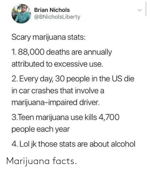 Marijuana: Marijuana facts.