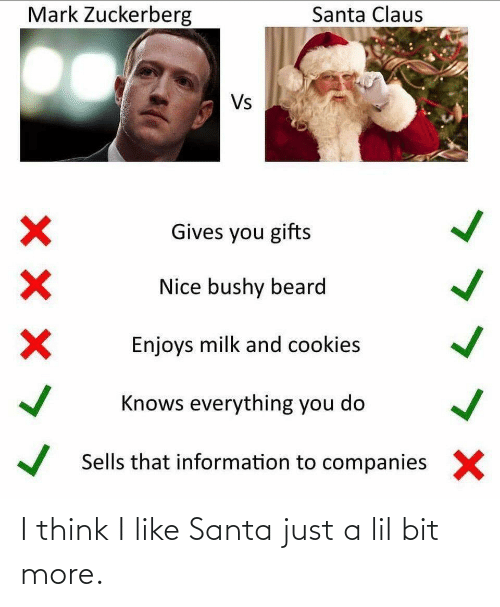 zuckerberg: Mark Zuckerberg  Santa Claus  Vs  Gives you gifts  Nice bushy beard  Enjoys milk and cookies  Knows everything you do  Sells that information to companies  X I think I like Santa just a lil bit more.