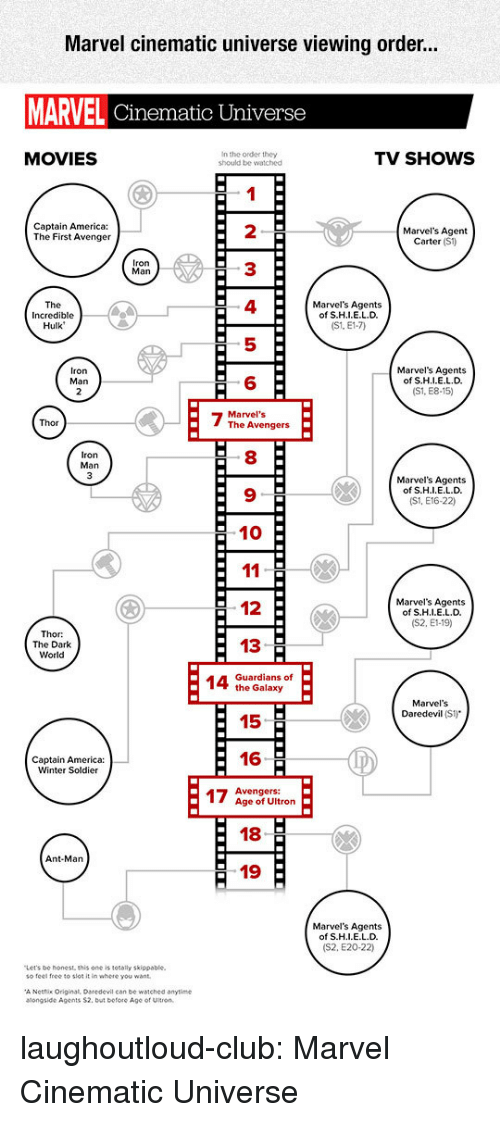 marvel cinematic universe: Marvel cinematic universe viewing order...  MARVEL Cinematic Universe  MOVIES  In the order they  should be watched  TV SHOWS  Captain America:  The First Avenger  Marvel's Agent  Carter (S1)  Iron  Man  Incredible  Hulk  Marvel's Agents  of S.H.I.E.L.D  (S1, E1-7)  Marvel's Agents  of S.H.I.E.L.D.  (S1, E8-15)  Iron  Marvel's  The Avengers  Man  Marvel's Agents  of S.H.I.E.L.D.  (S1, E16-22)  -10  12  Marvels Agents  of S.H.I.E.L.D.  (S2, E1-19)  Thor:  The Dark  World  13  Guardians of  the Galaxy  Marvel's  Daredevil (S*  15  Captain America:  Winter Soldier  16  1  Avengers:  Age of Ultron  18  Ant-Man  19  Marvel's Agents  of S.H.IE.L.D.  (S2, E20-22)  Let's be honest, this one is toally skippable.  so feed free to slot it in where you want  A Nethik Original, Daredevil can be watched anytime  atongside Agents $2, Dut before Age or Ultron laughoutloud-club:  Marvel Cinematic Universe