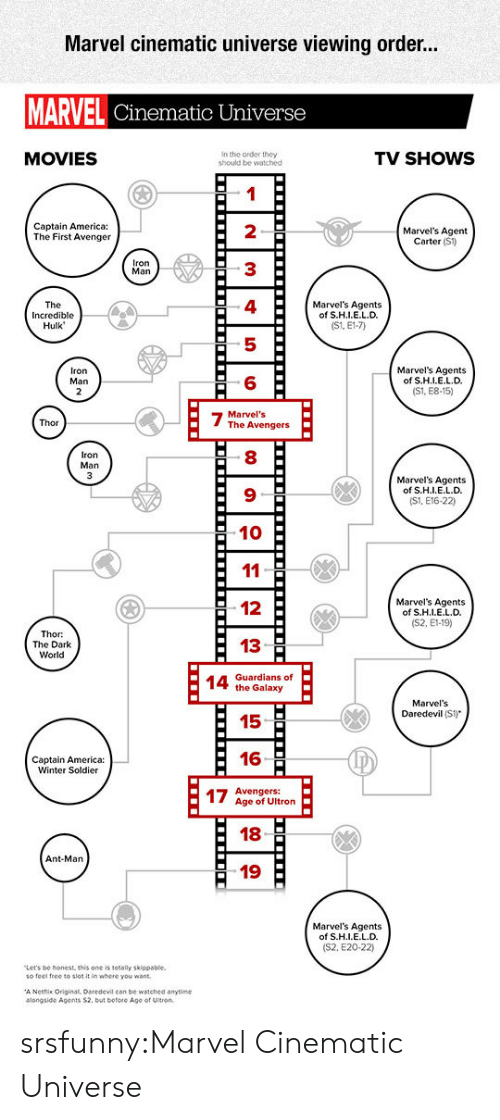 marvel cinematic universe: Marvel cinematic universe viewing order...  MARVEL Cinematic Universe  MOVIES  In the order they  should be watched  TV SHOWS  Captain America:  The First Avenger  Marvel's Agent  Carter (S1)  Iron  Man  Incredible  Hulk  Marvel's Agents  of S.H.I.E.L.D  (S1, E1-7)  Marvel's Agents  of S.H.I.E.L.D.  (S1, E8-15)  Iron  Marvel's  The Avengers  Man  Marvel's Agents  of S.H.I.E.L.D.  (S1, E16-22)  -10  12  Marvels Agents  of S.H.I.E.L.D.  (S2, E1-19)  Thor:  The Dark  World  13  Guardians of  the Galaxy  Marvel's  Daredevil (S*  15  Captain America:  Winter Soldier  16  1  Avengers:  Age of Ultron  18  Ant-Man  19  Marvel's Agents  of S.H.IE.L.D.  (S2, E20-22)  Let's be honest, this one is toally skippable.  so feed free to slot it in where you want  A Nethik Original, Daredevil can be watched anytime  atongside Agents $2, Dut before Age or Ultron srsfunny:Marvel Cinematic Universe