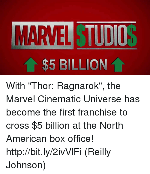 """marvel cinematic universe: MARVEL T  TUDIO  $5 BILLION With """"Thor: Ragnarok"""", the Marvel Cinematic Universe has become the first franchise to cross $5 billion at the North American box office! http://bit.ly/2ivVlFi  (Reilly Johnson)"""