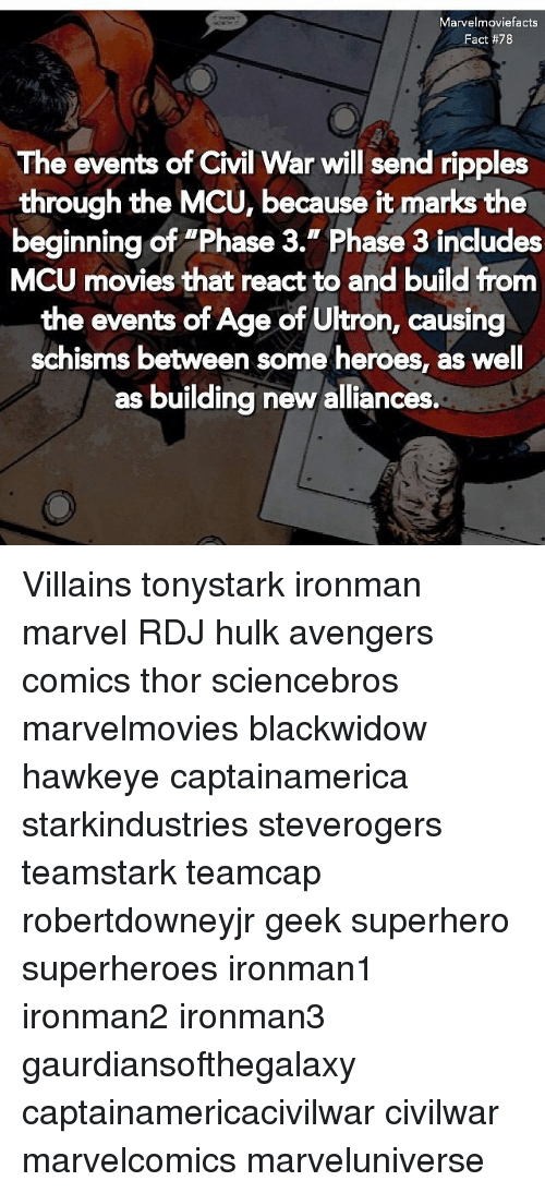 """Memes, Movies, and Superhero: Marvelmoviefacts  Fact #78  The events of Civil War will send ripples  through the MCU, because it marks the  beginning of """"Phase 3."""" Phase 3 includes  MCU movies that react to and build from  the events of Age of Ultron, causing  schisms between some heroes, as well  as building new alliances Villains tonystark ironman marvel RDJ hulk avengers comics thor sciencebros marvelmovies blackwidow hawkeye captainamerica starkindustries steverogers teamstark teamcap robertdowneyjr geek superhero superheroes ironman1 ironman2 ironman3 gaurdiansofthegalaxy captainamericacivilwar civilwar marvelcomics marveluniverse"""