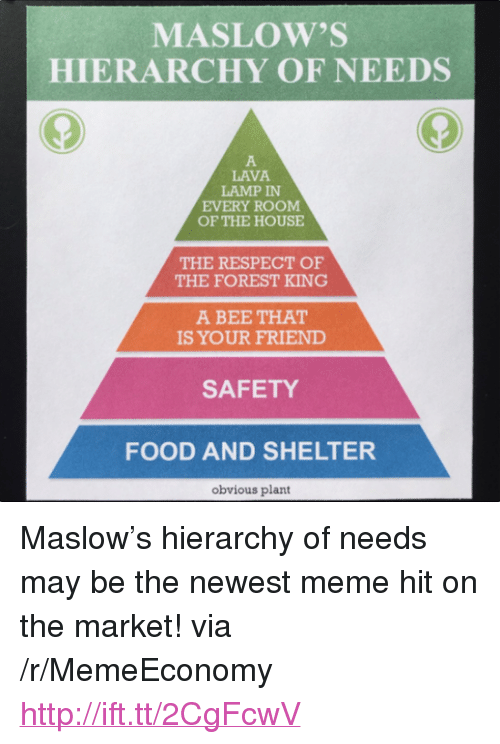 """lava lamp: MASLOW'S  HIERARCHY OF NEEDS  LAVA  LAMP IN  EVERY ROOM  OF THE HOUSE  THE RESPECT OF  THE FOREST KING  A BEE THAT  IS YOUR FRIEND  SAFETY  FOOD AND SHELTER  obvious plant <p>Maslow&rsquo;s hierarchy of needs may be the newest meme hit on the market! via /r/MemeEconomy <a href=""""http://ift.tt/2CgFcwV"""">http://ift.tt/2CgFcwV</a></p>"""