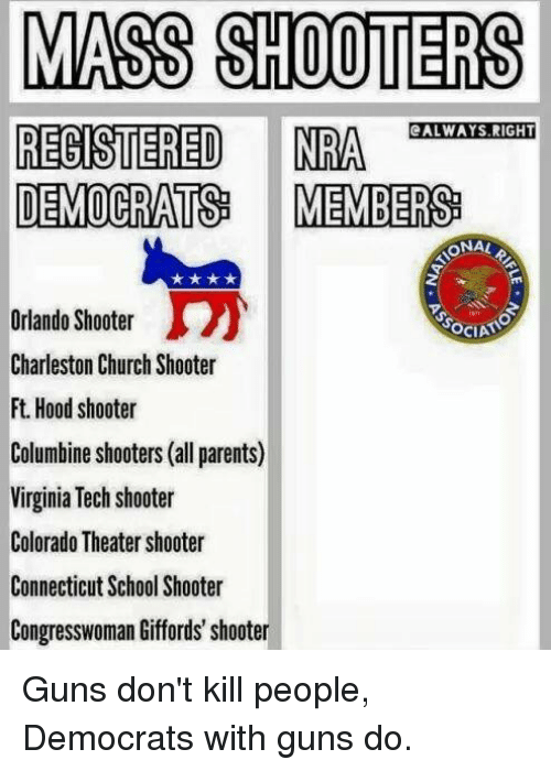 Church, Guns, and Memes: MASS SHOOTERS  REGISTERED CARA  ALWAYS RIGHT  DEMOCRATS MEMBERS  ONAL  Orlando Shooter  OCIA  Charleston Church Shooter  Ft. Hood shooter  Columbine shooters (all parents  Virginia Tech shooter  Colorado Theater Shooter  Connecticut School Shooter  Congresswoman Giffords' shooter Guns don't kill people, Democrats with guns do.