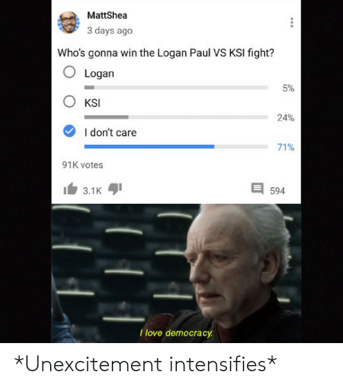 3 Days: MattShea  3 days ago  Who's gonna win the Logan Paul VS KSI fight?  O Logan  5%  KSI  24%  I don't care  71%  91K votes  3.1K  594  I love democracy *Unexcitement intensifies*