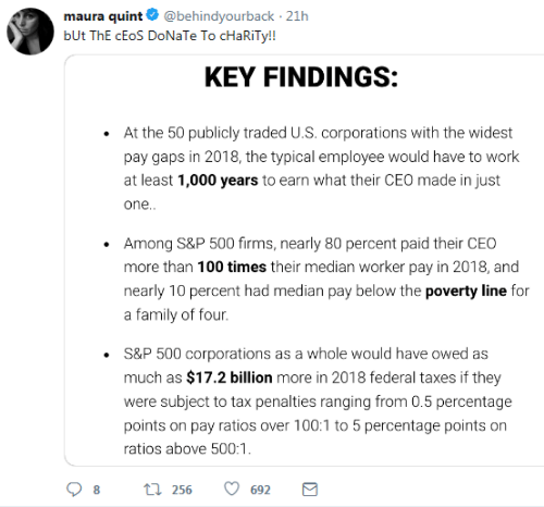 tax: maura quint  @behindyourback 21h  bUt ThE cEoS DoNaTe To cHaRiTy!!  KEY FINDINGS:  At the 50 publicly traded U.S. corporations with the widest  pay gaps in 2018, the typical employee would have to work  at least 1,000 years to earn what their CEO made in just  one..  Among S&P 500 firms, nearly 80 percent paid their CEO  more than 100 times their median worker pay in 2018, and  nearly 10 percent had median pay below the poverty line for  a family of four.  S&P 500 corporations as a whole would have owed as  much as $17.2 billion more in 2018 federal taxes if they  were subject to tax penalties ranging from 0.5 percentage  points on pay ratios over 100:1 to 5 percentage points  ratios above 500:1  on  t256  8  692