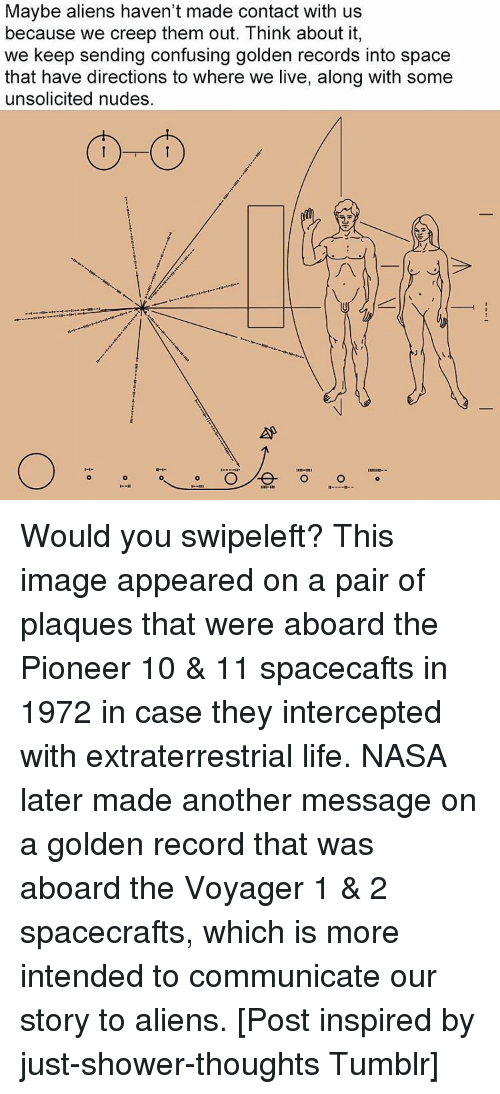 Memes, 1972, and 🤖: Maybe aliens haven't made contact with us  because we creep them out. Think about it,  we keep sending confusing golden records into space  that have directions to where we live, along with some  unsolicited nudes.  o o O o o Would you swipeleft? This image appeared on a pair of plaques that were aboard the Pioneer 10 & 11 spacecafts in 1972 in case they intercepted with extraterrestrial life. NASA later made another message on a golden record that was aboard the Voyager 1 & 2 spacecrafts, which is more intended to communicate our story to aliens. [Post inspired by just-shower-thoughts Tumblr]