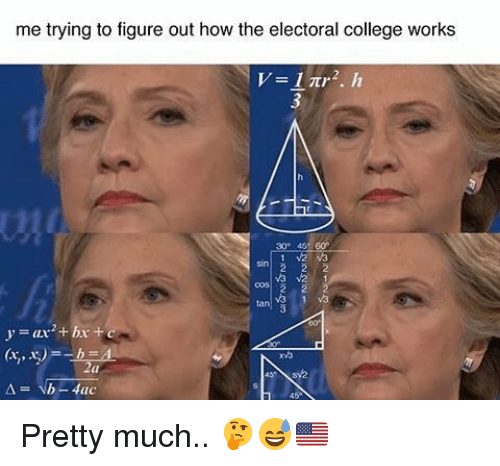 College, Memes, and Work: me trying to figure out how the electoral college works  2 2 2  b ac Pretty much.. 🤔😅🇺🇸
