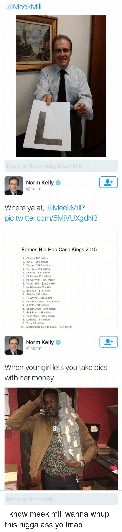Pharrels: @Meek Mill  Reply to Norm Kelly, Meek Mill   Norm Kelly  (a norm  Where ya at  MeekMill  pictwitter.com/5MiVUXgdN3  Forbes Hip-Hop Cash Kings 2015  1. Diddy -$60 million  2. Jay Z-$56 million  3. Drake $39.5 million  4. Dr. Dre -$33 million  5. Pharrell -$32 million  6. Eminem $31 million  7. Kanye West $22 million  8. Wiz Khalifa -$21.5 million  9. Nicki Minaj 21 million  10. Birdman $18 million  11, Pitbull $17 million  12. Lil Wayne -$15 million  13. Kendrick Lamar -$12 million  14. J. Cole -$11 million  15. Snoop Dogg -$10 million  16. Rick Ross -$9 million  17. Tech N9ne $8.5 million  18. Ludacris -$8 million  19, T  l. $6 million  20. Macklemore & Ryan Lewis -$5.5 million   Norm Kelly  @norm  When your girl lets you take pics  with her money.  Reply to Norm Kelly I know meek mill wanna whup this nigga ass yo lmao