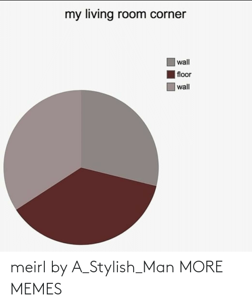 Stylish: meirl by A_Stylish_Man MORE MEMES