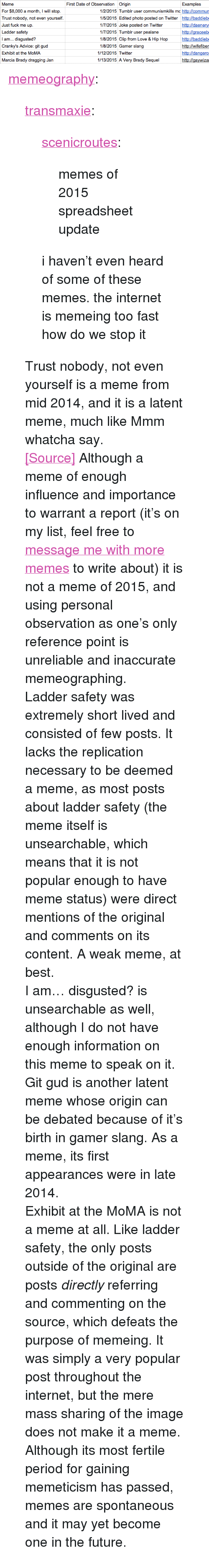 "Meme Status: Meme  For $8,000 a month, I will stop  Trust nobody, not even yourself  Just fuck me up  Ladder safety  I am... disgusted?  Cranky's Advice: git gud  Exhibit at the MoMA  Marcia Brady dragging Jan  First Date of Observation  Origin  Examples  1/2/2015 Tumblr user communismkills mc http://commun  1/5/2015 Edited photo posted on Twitter http://baddiebe  1/7/2015 Joke posted on Twitter  1/7/2015 Tumblr user pealane  1/8/2015 Clip from Love & Hip Hop  /8/2015 Gamer slang  /ldaene  http:llbadiebe  wifefiber  dangero  rgaywiza  1/12/2015 Twitter  1/13/2015 A Very Brady Sequel <p><a class=""tumblr_blog"" href=""http://memeography.tumblr.com/post/108396930543/transmaxie-scenicroutes-memes-of-2015"">memeography</a>:</p> <blockquote> <p><a class=""tumblr_blog"" href=""http://transmaxie.tumblr.com/post/108174346731/scenicroutes-memes-of-2015-spreadsheet-update"">transmaxie</a>:</p> <blockquote> <p><a class=""tumblr_blog"" href=""http://scenicrout.es/post/107995329420/memes-of-2015-spreadsheet-update"">scenicroutes</a>:</p> <blockquote> <p>memes of 2015 spreadsheet update</p> </blockquote> <p>i haven't even heard of some of these memes. the internet is memeing too fast how do we stop it</p> </blockquote> <p>Trust nobody, not even yourself is a meme from mid 2014, and it is a latent meme, much like Mmm whatcha say. <a href=""http://knowyourmeme.com/memes/trust-nobody-not-even-yourself"">[Source]</a> Although a meme of enough influence and importance to warrant a report (it's on my list, feel free to <a href=""http://memeography.tumblr.com/ask"">message me with more memes</a> to write about) it is not a meme of 2015, and using personal observation as one's only reference point is unreliable and inaccurate memeographing.</p> <p>Ladder safety was extremely short lived and consisted of few posts. It lacks the replication necessary to be deemed a meme, as most posts about ladder safety (the meme itself is unsearchable, which means that it is not popular enough to have meme status) were direct mentions of the original and comments on its content. A weak meme, at best.</p> <p>I am… disgusted? is unsearchable as well, although I do not have enough information on this meme to speak on it.</p> <p>Git gud is another latent meme whose origin can be debated because of it's birth in gamer slang. As a meme, its first appearances were in late 2014.</p> <p>Exhibit at the MoMA is not a meme at all. Like ladder safety, the only posts outside of the original are posts <em>directly </em>referring and commenting on the source, which defeats the purpose of memeing. It was simply a very popular post throughout the internet, but the mere mass sharing of the image does not make it a meme. Although its most fertile period for gaining memeticism has passed, memes are spontaneous and it may yet become one in the future.</p> </blockquote>"