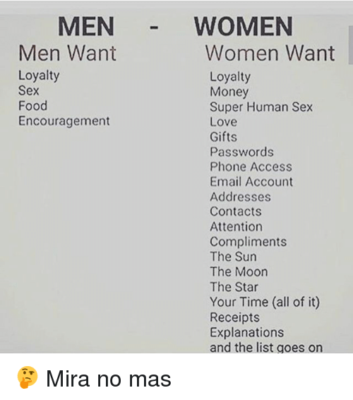 Food, Love, and Memes: MEN  Men Want  Loyalty  Sex  Food  Encouragement  WOMEN  Women Want  Loyalty  Money  Super Human Sex  Love  Gifts  Passwords  Phone Access  Email Account  Addresses  Contacts  Attention  Compliments  The Sun  The Moon  The Star  Your Time (all of it)  Receipts  Explanations  and the list goes on 🤔 Mira no mas