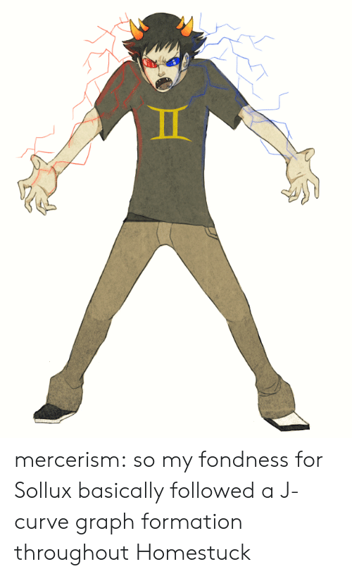 Graph: mercerism: so my fondness for Sollux basically followed a J-curve graph formation throughout Homestuck