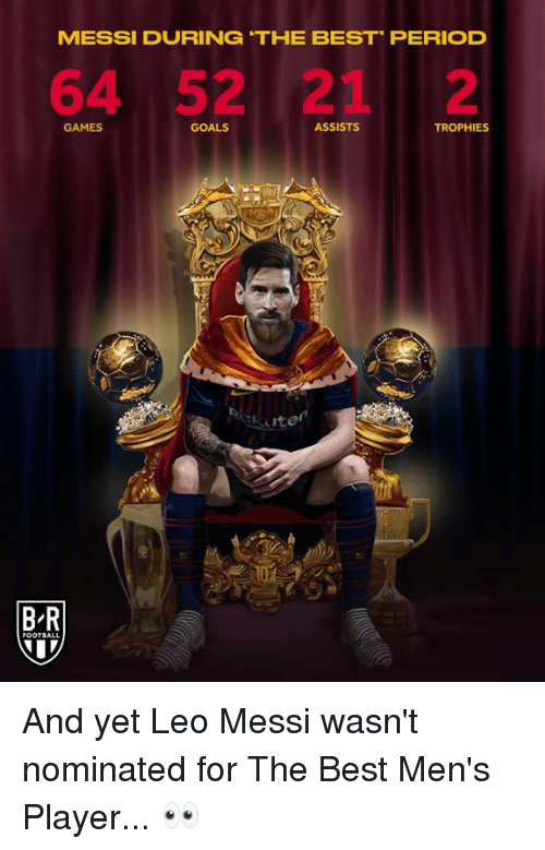 Goals, Period, and Best: MESSI DURING THE BEST' PERIOD  64 52 21 2  GAMES  GOALS  ASSISTS  TROPHIES  헤  B'R And yet Leo Messi wasn't nominated for The Best Men's Player... 👀