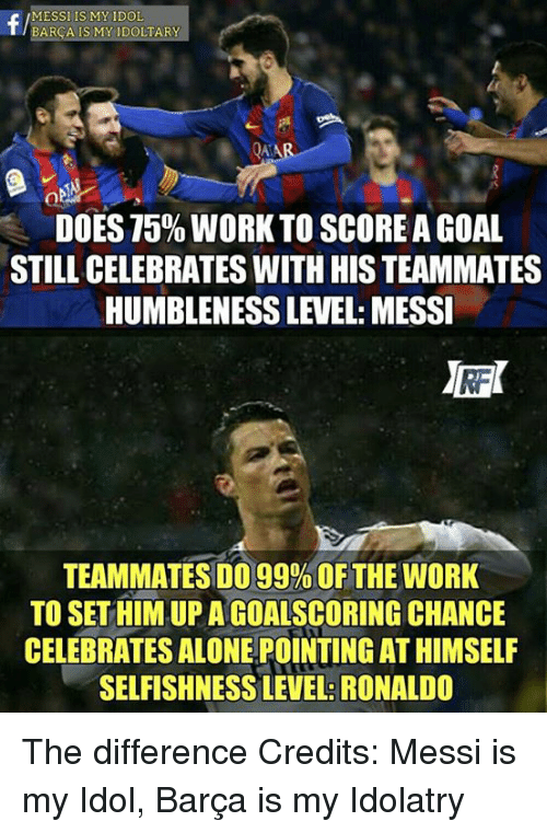 humbleness: MESSI IS MY IDOL  BARCA IS MY IDOLTARY  DOES 75% WORK TO SCORE A GOAL  STILL CELEBRATES WITH HIS TEAMMATES  HUMBLENESS LEVEL: MESSI  RF  TEAMMATES DO 99% OF THE WORK  TO SET HIM-UP AGOALSCORING CHANCE  CELEBRATESALONEPOINTING AT HIMSELF  SELFISHNESS LEVEL: RONALDO The difference  Credits: Messi is my Idol, Barça is my Idolatry