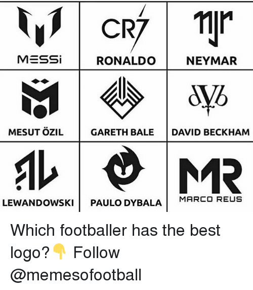 David Beckham, Gareth Bale, and Memes: MESSi  RONALDO  NEYMAR  MESUT OZIL GARETH BALE DAVID BECKHAM  MARCO REUS  LEWANDOWSKI PAULO DYBALA Which footballer has the best logo?👇 Follow @memesofootball