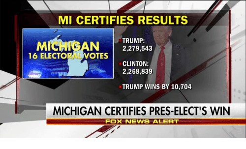 Trump Winning: MI CERTIFIES RESULTS  TRUMP:  N 2,279,543  16 ELECTORAL VOTES  CLINTON:  2,268,839  TRUMP WINS BY 10,704  MICHIGAN CERTIFIES PRES-ELECTIS WIN  FOOK NEWS ALERT